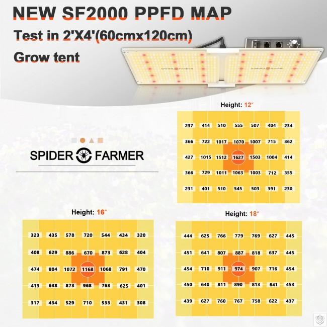Spider Farmer Sf2000 Led Grow Light